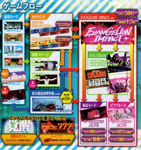 manual_evangelion-kibounoyari_003