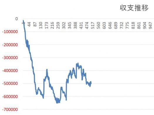 total171015_graph