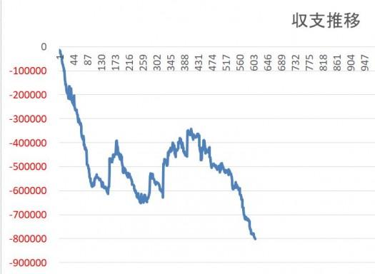 total171208_graph