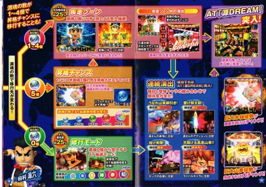 manual_daikunogensan_gen-dreamver_006